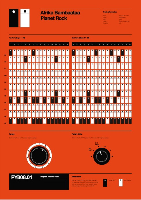 Rob Ricketts TR-808 Programming Posters