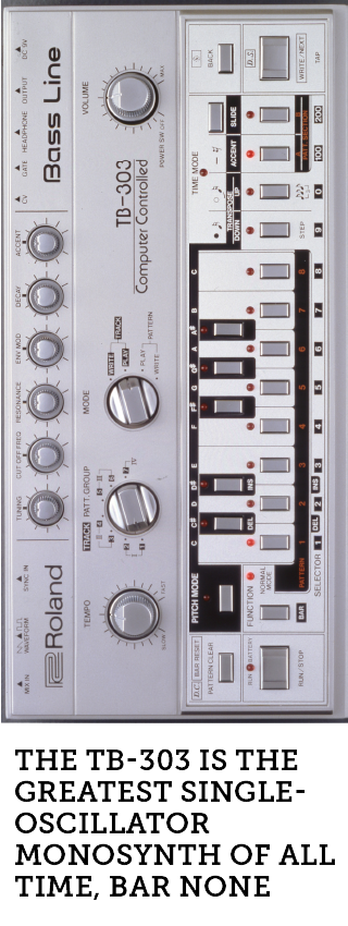Roland TB-303 Bass Line synth