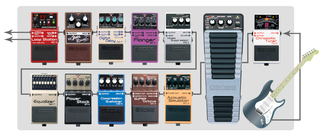 how to chain your guitar effects pedals part 2 roland u s blog